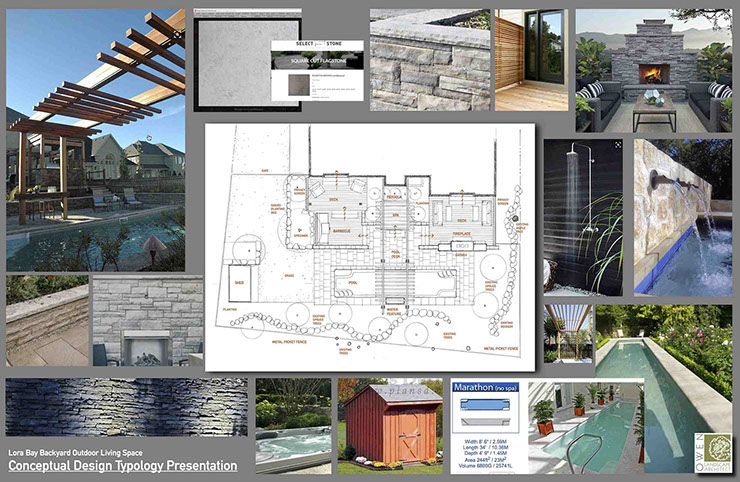 Exploring the design possibilities- Researching typology images and incorporating into the presentation