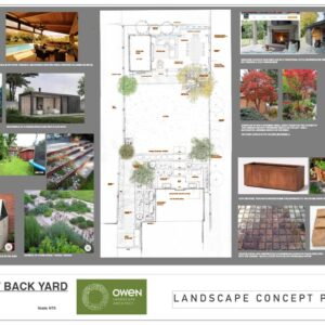 Presentation drawing showing landscape concept plan surrounded by precedent images