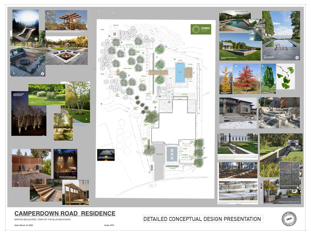 Presentation drawing of landscape concept plan for new home.