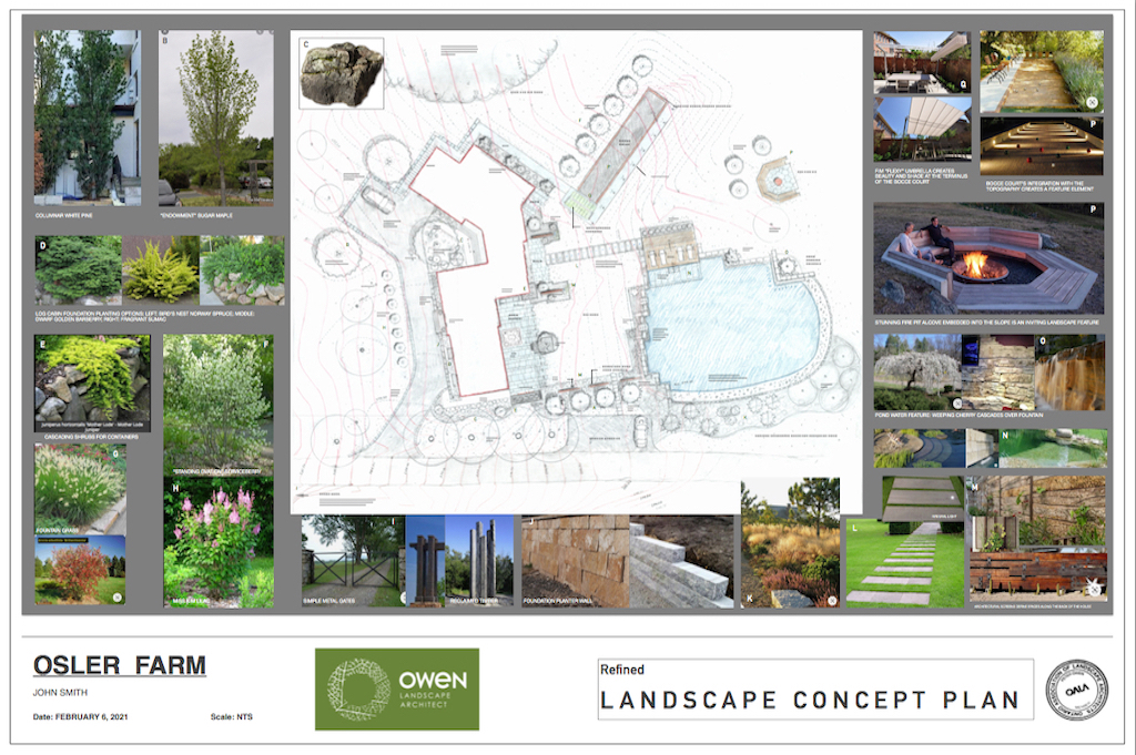 Presentation drawing of landscape concept plan for Oslerbrook Farm.