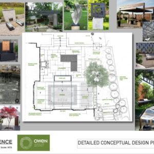 Presentation drawing shows landscape concept plan surrounded by colour precedent images.