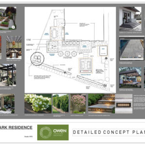 Presentation drawing shows landscape concept plan and typology images.