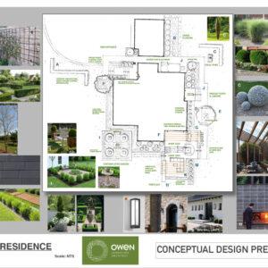 Presentation drawing shows landscape concept plan surrounded colour precedent images.